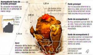Hallan cuatro momias de 1.160 años de antigüedad en Huaca Pucllana de Miraflores, Lima, Perú
